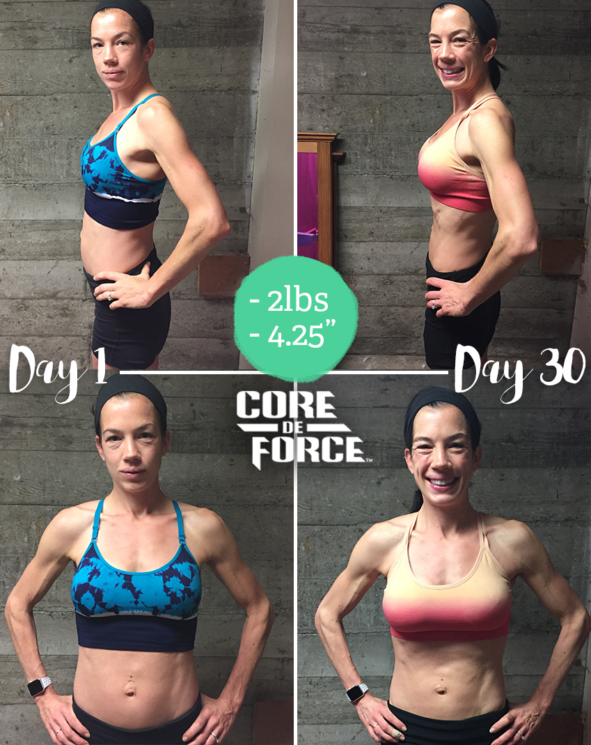 My Core De Force Review and Results (Before & After)