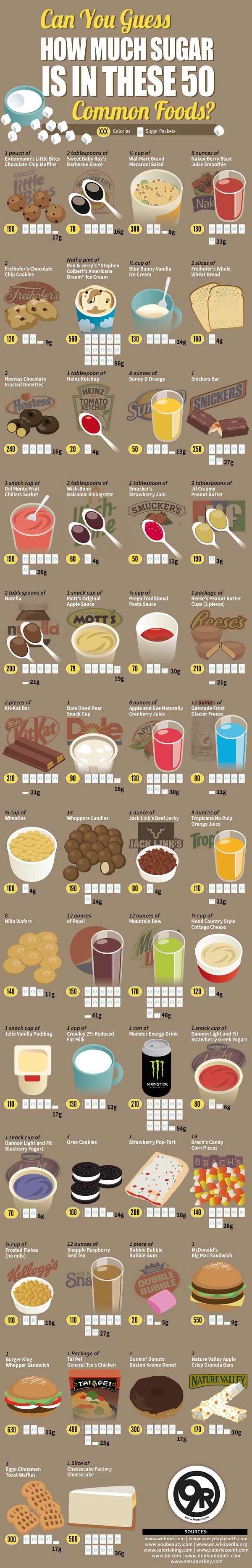 amount of sugars in common foods
